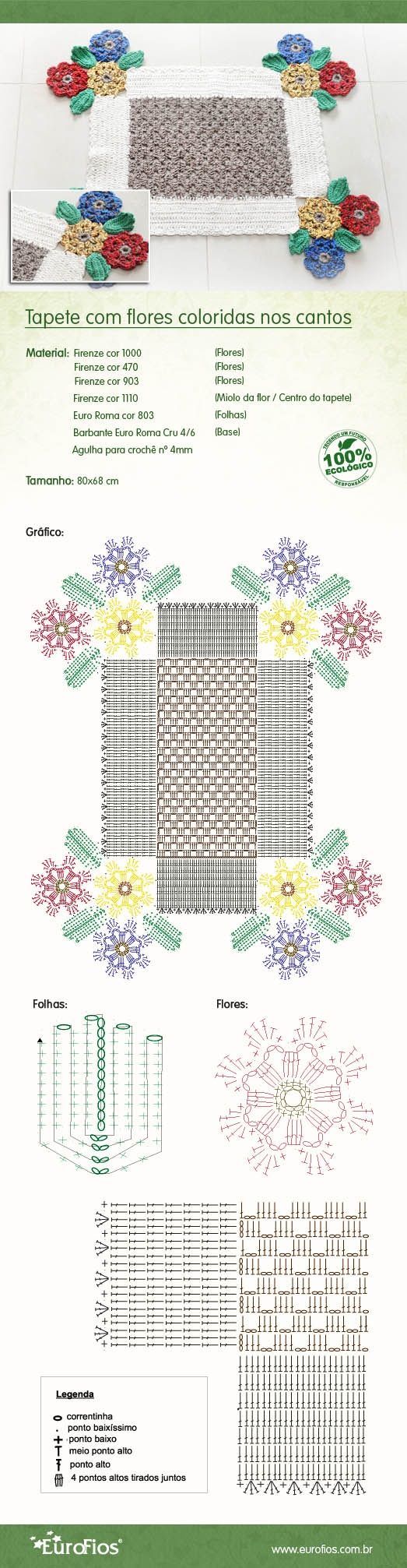 "Schéma ou diagramme pour crochet Modèle ""Tapis ou napperon """