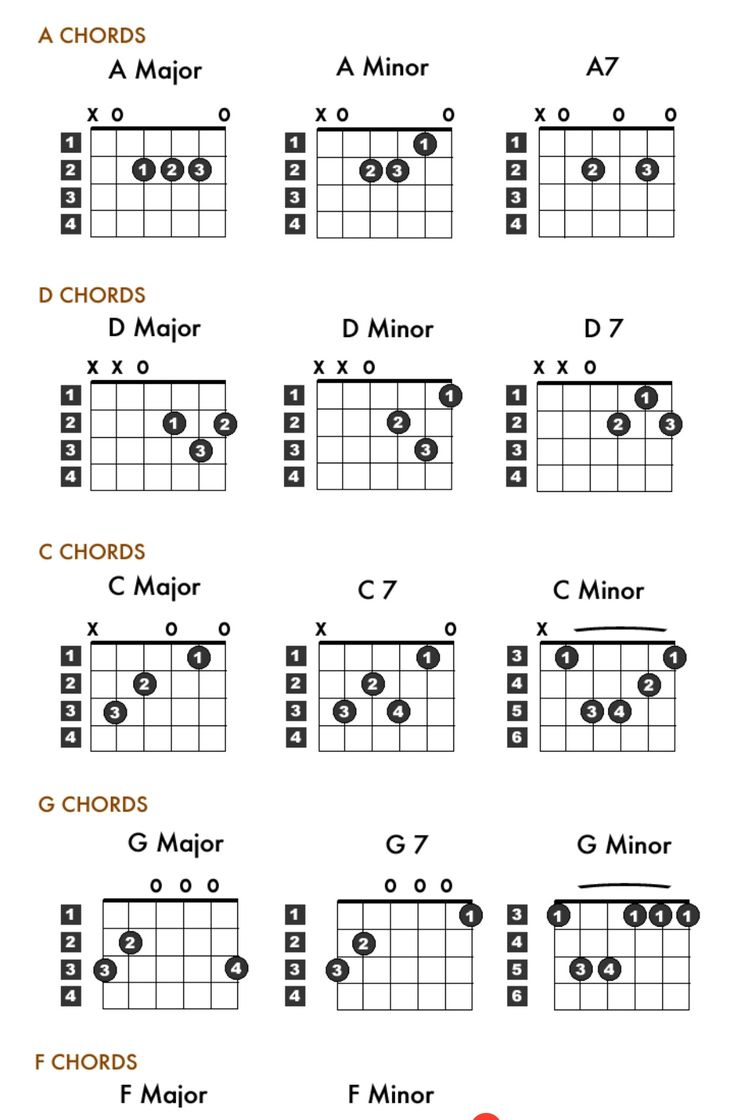 10 Best Chords Images On Pinterest Guitars Sheet Music And Guitar