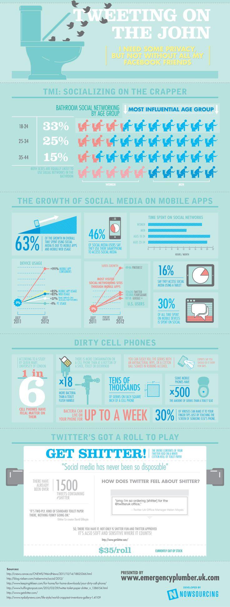 Social Media auf der Toilette