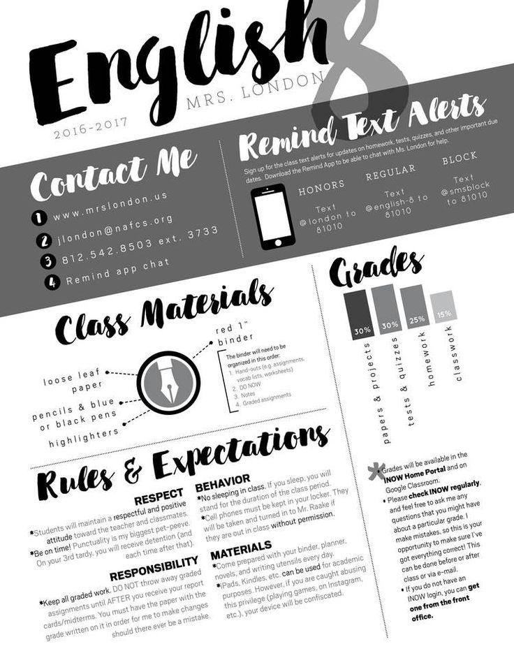 Syllabus Examples
