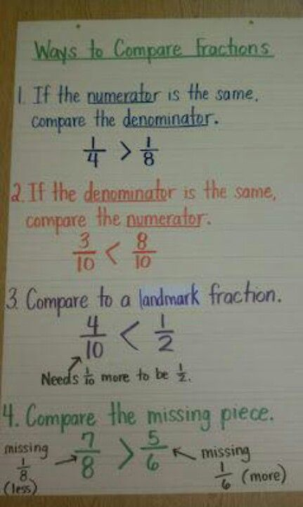 Homework helper fractions year 6
