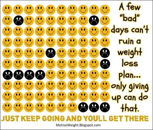 :)Remember This, Weight Loss, Eating Right, Ruins, Bad Day, Health, Weightloss, Weights Loss Plans, Fit Motivation