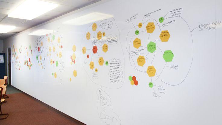 Thinkingwall Whole Wall Whiteboard Ava 39 S Vision Future