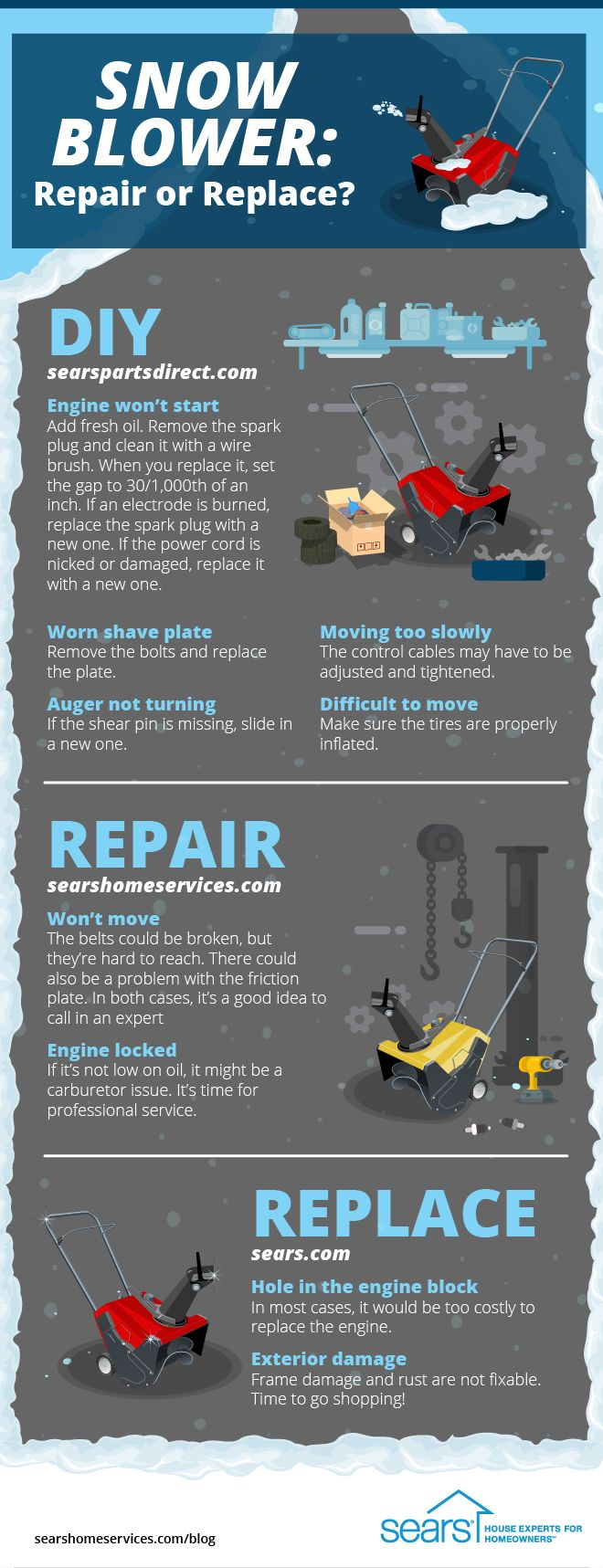 17 best ideas about yard machine snowblower 2017 snow blower repair or replace