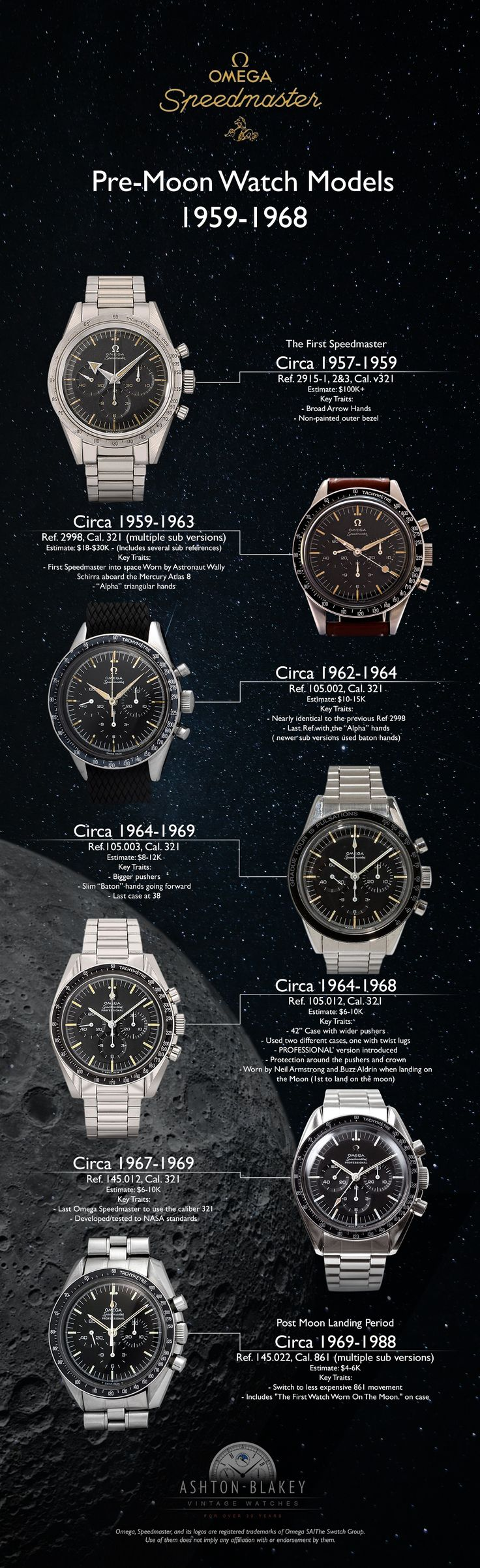 "Omega Speedmaster Pre-Moon Watch History & Models/Reference Guide - The complete evolution of the iconic ""Moon"" chronograph used by NASA incl. Reference 2915, 2998, 105.002, 105.003, 105.012, 145.022 With Lemania 321, and 861 #vintagewatches #omegawatches"