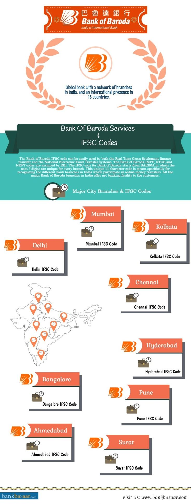 Bank of Baroda IFSC Code - Global Bank with a network of branches in india. And in International Presence in 15 Countries....!         https://magic.piktochart.com/output/6196067-bank-of-baroda