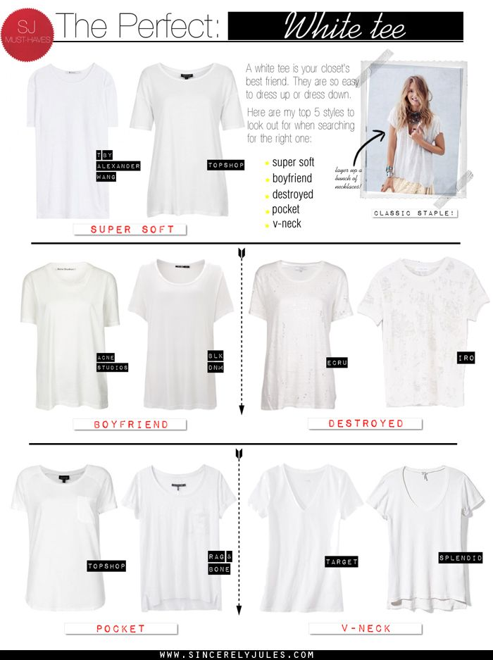 The Perfect: White Tee. - Sincerely Jules