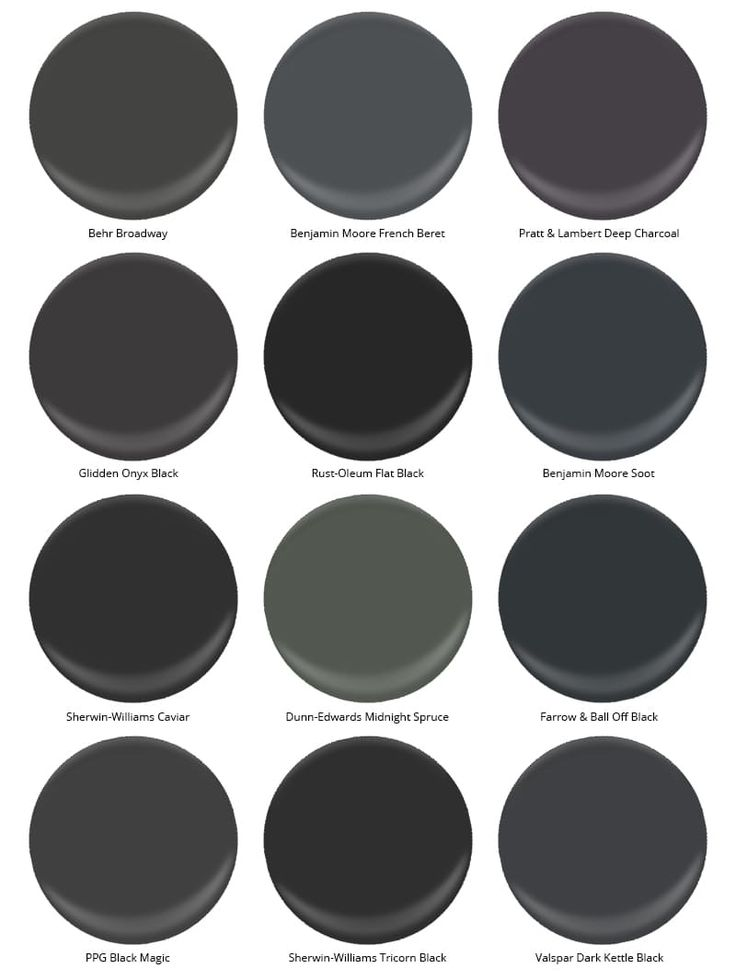 Trade Secrets: The Best Black Paint Colors for Any Room