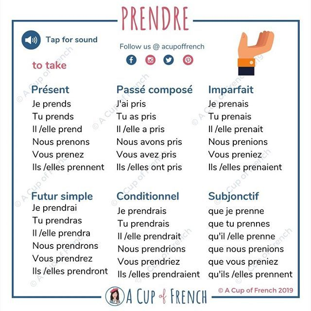 A Cup Of French Acupoffrench Instagram Photos And Videos French Flashcards French Grammar French Verbs