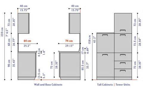 Berühmt Küchenschrank Höhe | Küchen | Küchenmasse, Küchenschranktüren und GD64
