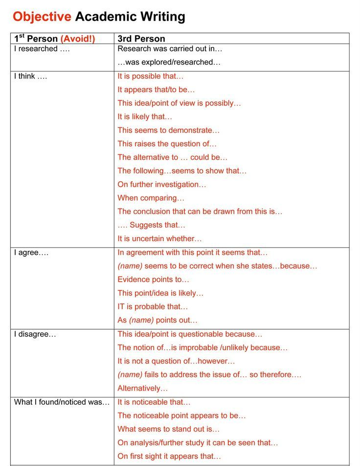 Narrative Essay In Third Person Dissertation Literature Academic Writing Skill Can I Write A Research Paper On