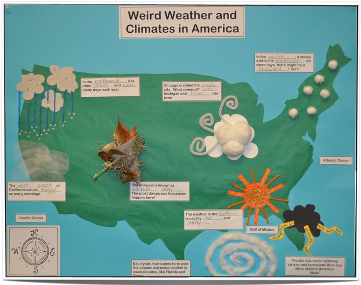 This interactive, hands-on weather map project is a great activity to add to your weather or mapping units.  Use common art supplies to show the nation's different weather systems... snow, rain, fog, hurricanes, tornadoes, and more.  The kids LOVE making this!