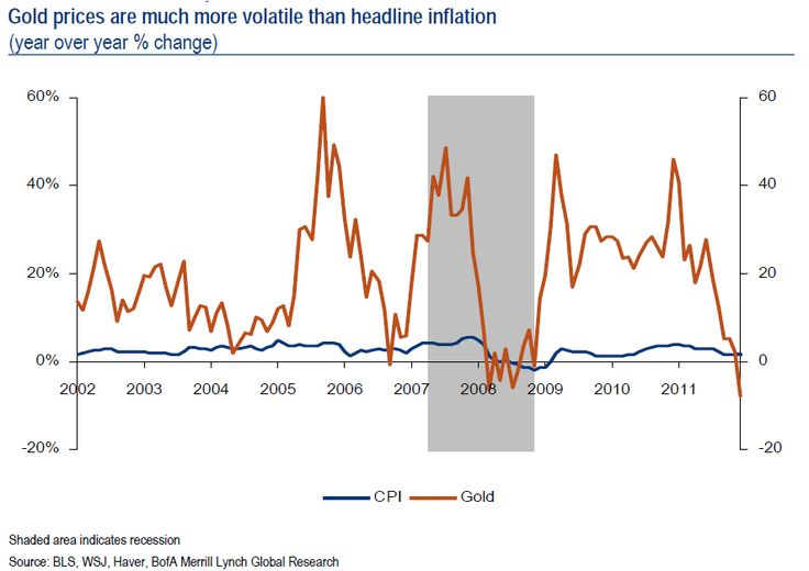 how to find volatile stocks