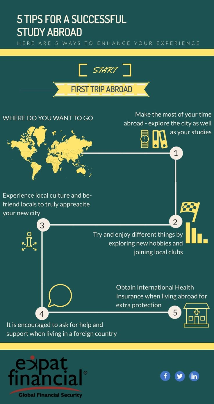 Studying Abroad Is A Rewarding And Exciting Opportunity For