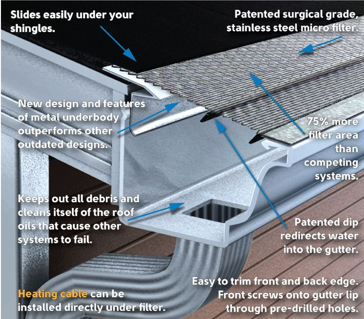 You want to end gutter cleaning and don't want to fix gutter covers that never worked like you expected them to. That's just why Klean Gutter was invented.