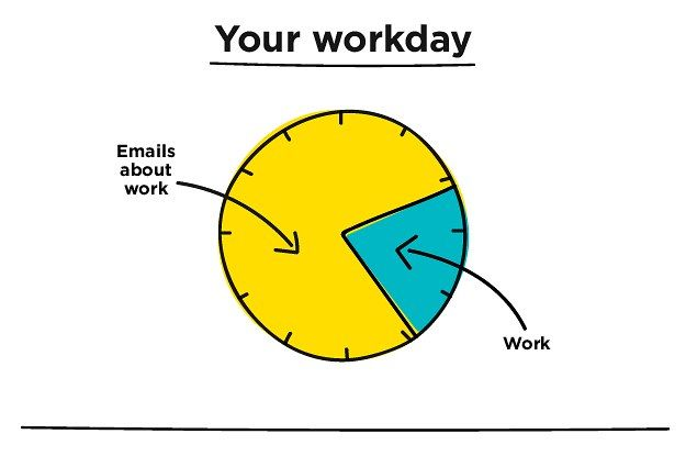 17 Ways To Be The Email Sender You Want To See In The World