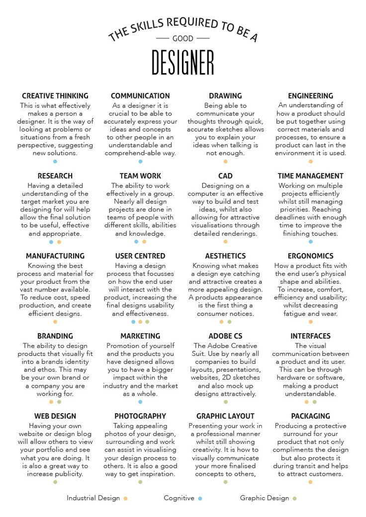 Best 25+ Resume Skills Ideas On Pinterest Resume, Job Search And   Good  Qualities  Good Qualities To Put On Resume