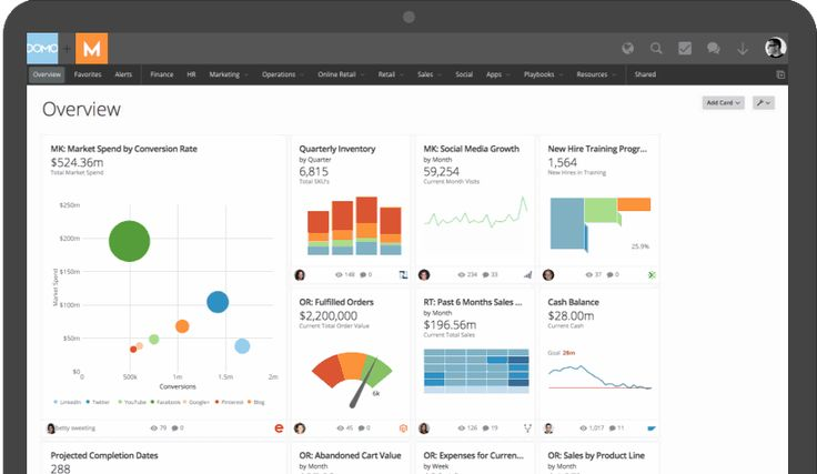 Business Dashboard - Domo's BI Dashboards Have the Data You Need | Domo