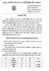 Gujcet 2017 Exam date