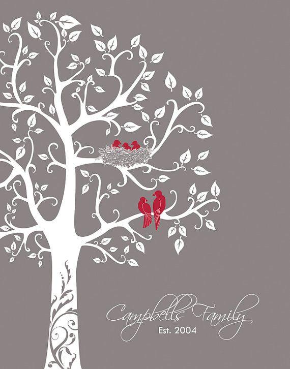 Personnalisé arbre généalogique art mural chambre par fancyprints