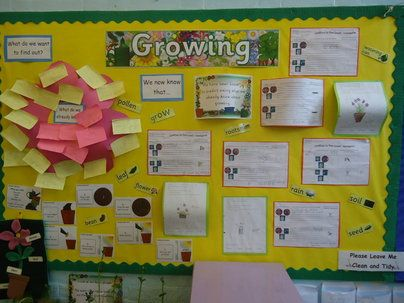 Rocketing to Success Display, classroom display, class display, awards, achieve, rocket, rewards,strategy, Early Years (EYFS), KS1&KS2 Primary Resources