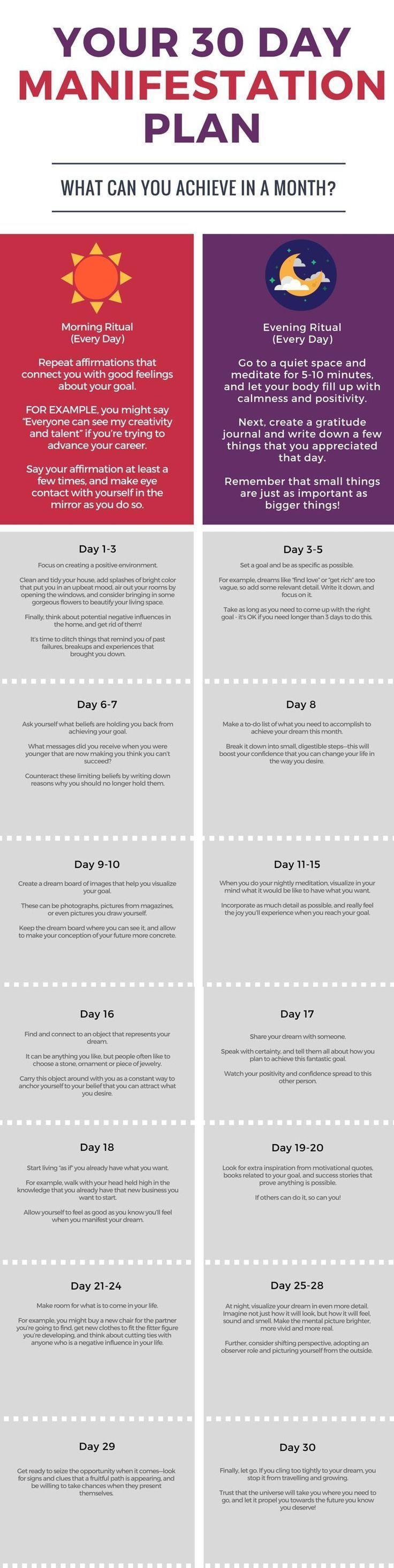 ✿ #numerology Based on BirthDay, Birth Date ✿ #numerologychart