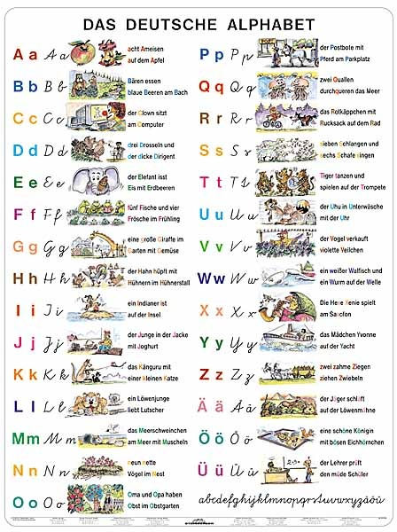 German Alphabet - with audio - Digital Dialects online ...