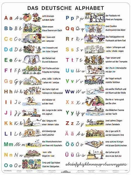 german alphabet german language teaching pinterest. Black Bedroom Furniture Sets. Home Design Ideas