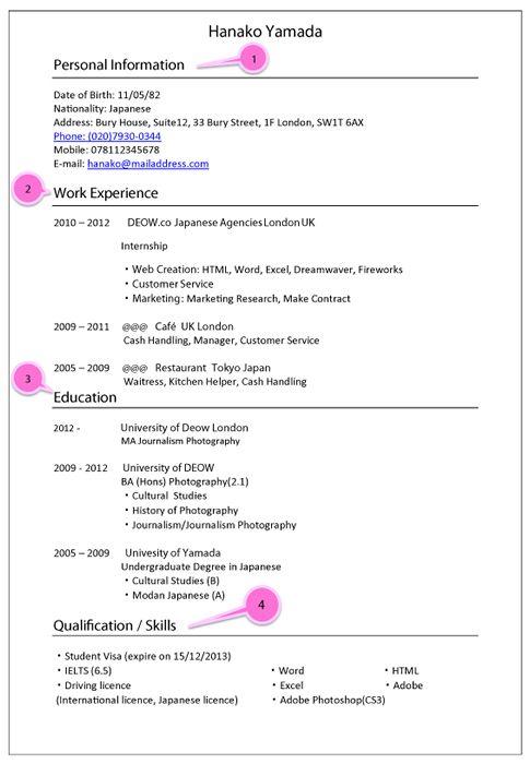 25 pinterest cv cv cvcurriculum vitae yelopaper Gallery