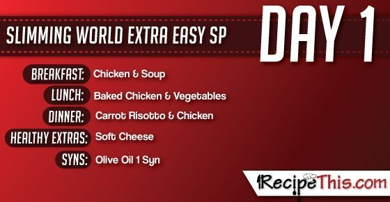 Slimming World | My Day 1 of a tailormade Slimming World SP Week brought to you by RecipeThis.com