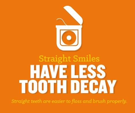 Straight Smiles = Less Decay