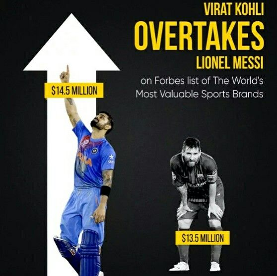 😇😇 #trendingtrolls #trendingtrollss #viratkohli #cricket #messi #sports #brand #millionaire #forbes #players #football #success #love #respect