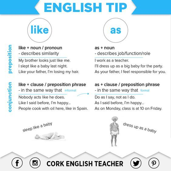 Forum | ________ Learn English | Fluent LandLIKE – AS | Fluent Land