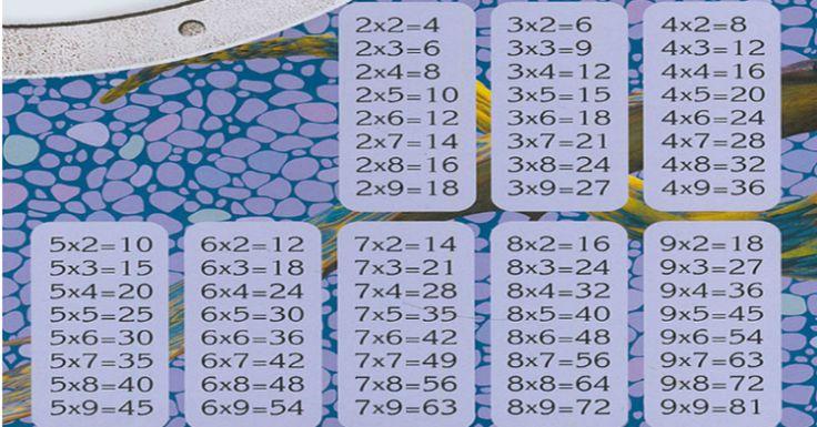 Ezzel az egyszerű trükkel könnyedén meg fogja tudni tanulni a gyerkőc a szorzótáblát. Vége az áttanult szünidőknek!