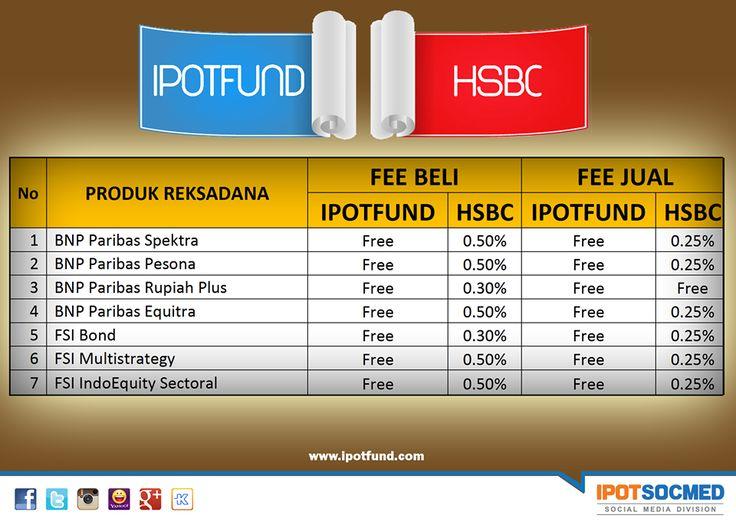 "IPOTFUND Vs HSBC  Supermarket Reksa Dana ""www.ipotfund.com"""