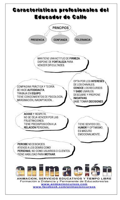 La educación de calle se configura así como pieza clave de prevención que desde el ámbito de los programas sociales, y apoyados por los programas educativos, conducen y preparan al menor en el conocimiento de la deficiencia de su historia socio-familiar y le facilitan los medios para que, sin rechazar su marco referencial de origen, le conduzca a comportamientos alternativos.