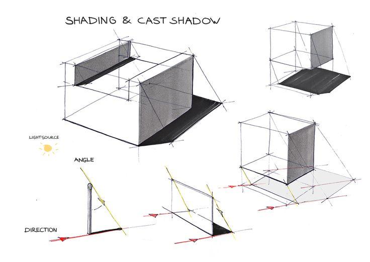 shading.