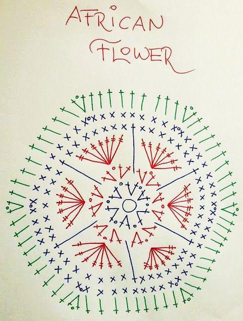 Crochet African Flowers - Chart ❥ 4U hilariafina http://www.pinterest.com/hilariafina/