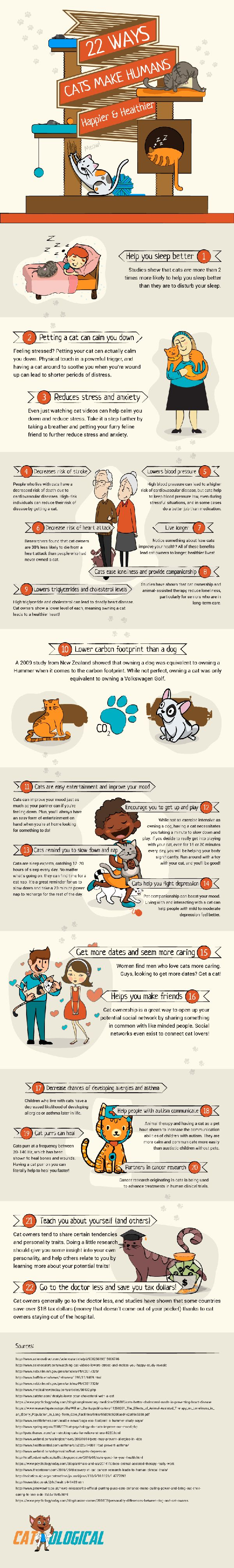 cat infographic - 22 ways that cats make you healthier and happier
