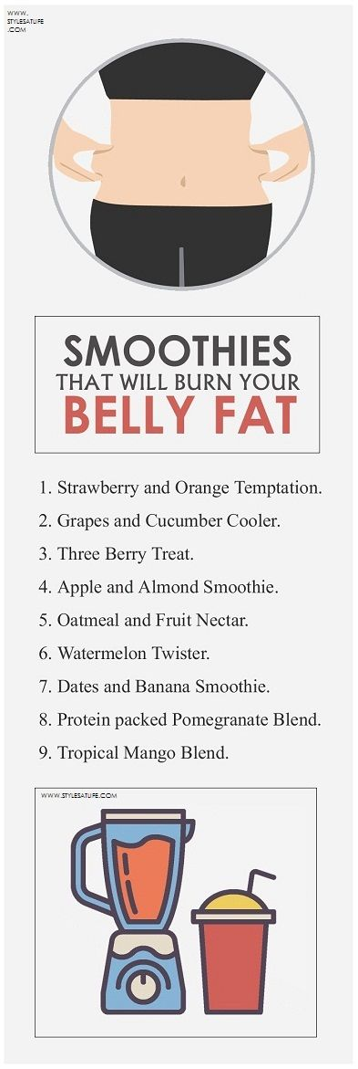 9 Effective Homemade Smoothies for Burning Fat on Belly