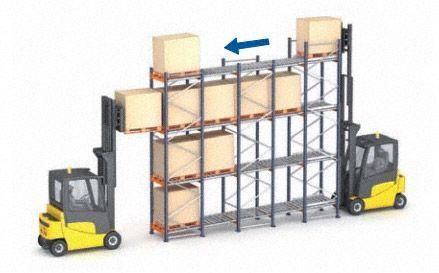 FIFO FEFO y su impacto en la gestión de un almacén https://www.mecalux.es/articulos-de-logistica/impacto-del-fefo-fifo-en-el-almacen