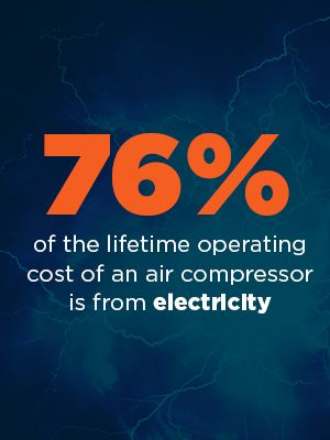 Lifetime Operating Cost | Quincy Compressor