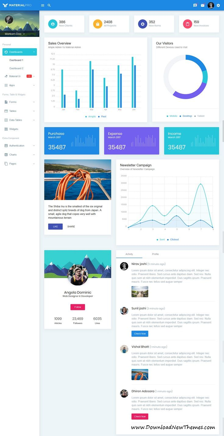 Materialpro Is Clean And Modern Design Responsive Angularjs