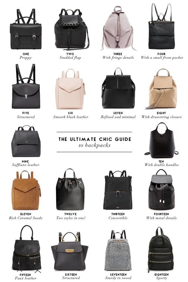 A complete guide of chic and modern backpacks for the stylish girl who needs a…