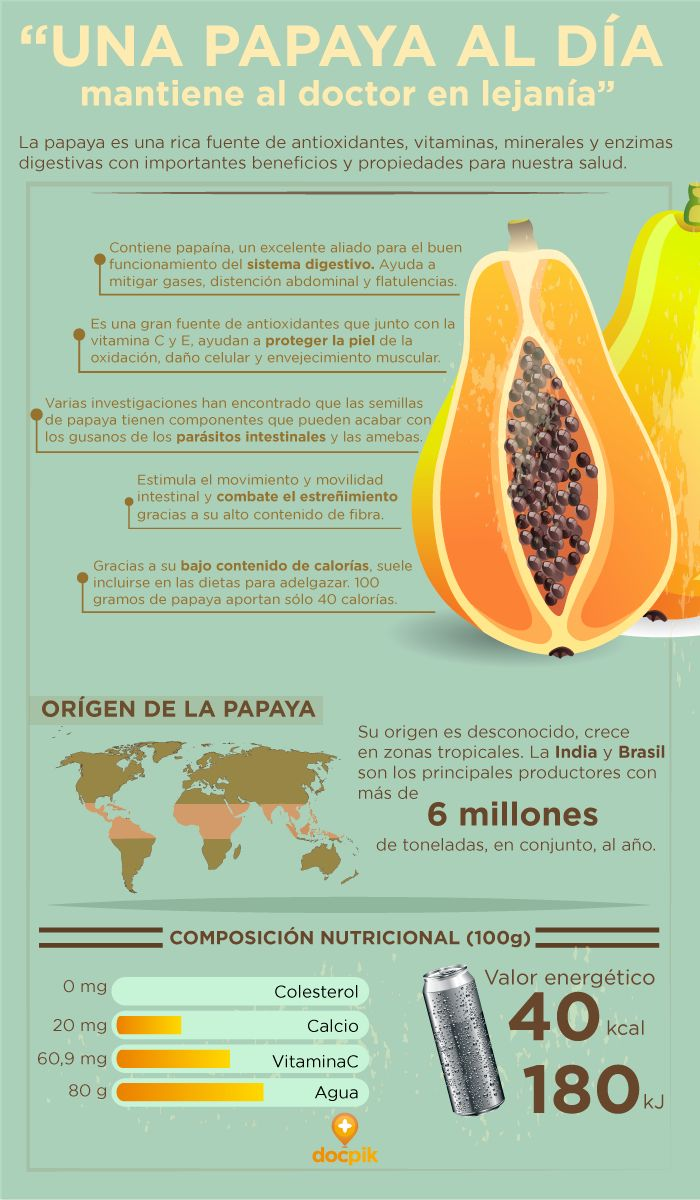 55 best images about Papaya on Pinterest | Salud, Java and