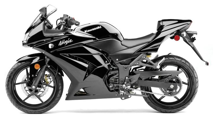 Kawasaki Ninja 250 Black