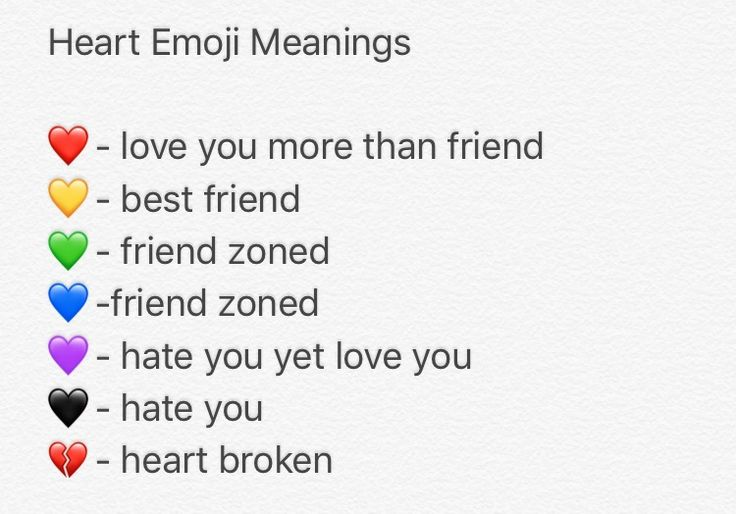 Heart Emoji Meanings
