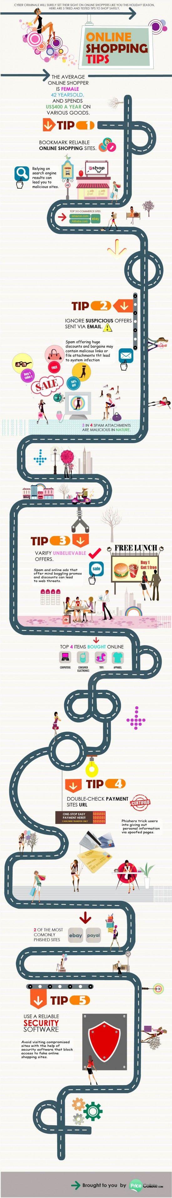 5 Tips on Shopping Online #ecommerce