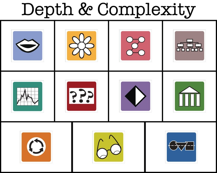 19 Best Dimensions Of Depth Amp Complexity Images On Pinterest