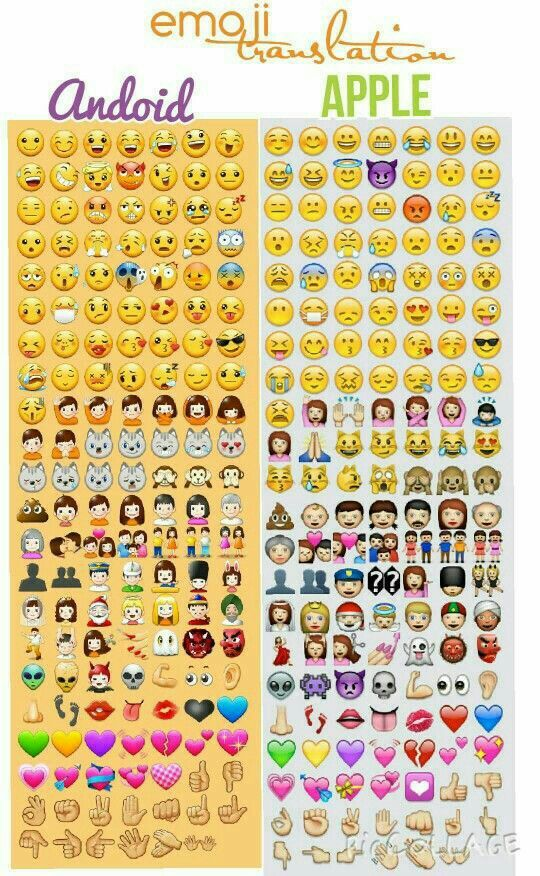 Android to iPhone Emoji conversion sheet Emogis